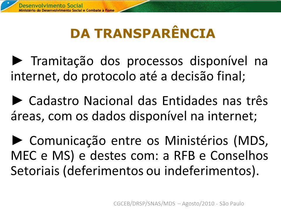 DA TRANSPARÊNCIA ► Tramitação dos processos disponível na internet, do protocolo até a decisão final;
