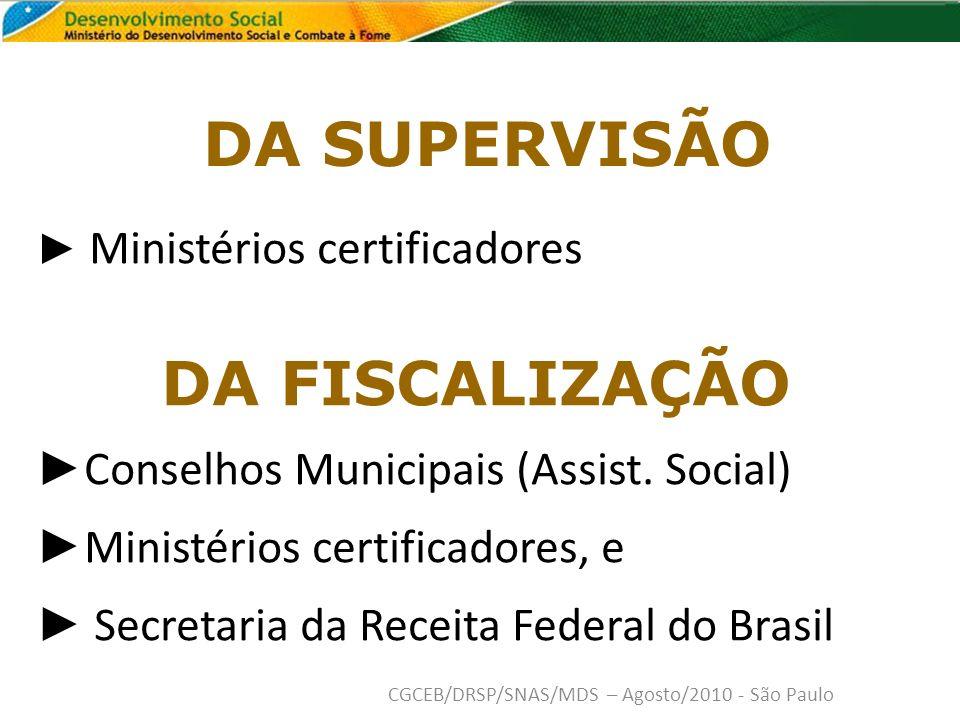 DA FISCALIZAÇÃO Conselhos Municipais (Assist. Social)