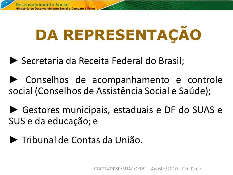 ► Secretaria da Receita Federal do Brasil;