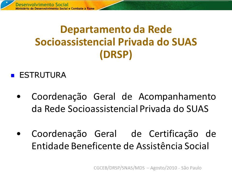 Departamento da Rede Socioassistencial Privada do SUAS (DRSP)