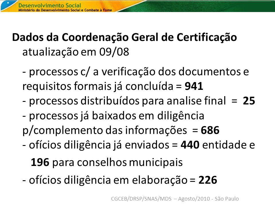 196 para conselhos municipais - ofícios diligência em elaboração = 226