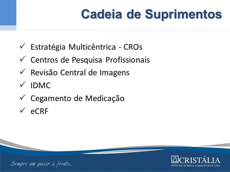 Cadeia de Suprimentos Estratégia Multicêntrica - CROs