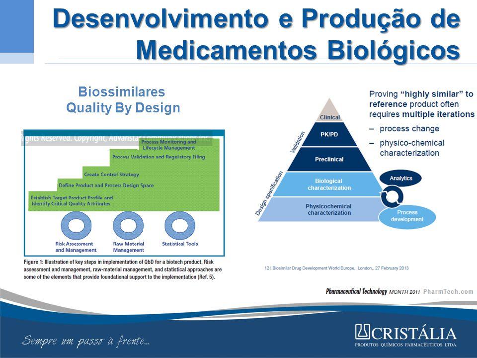 Desenvolvimento e Produção de Medicamentos Biológicos