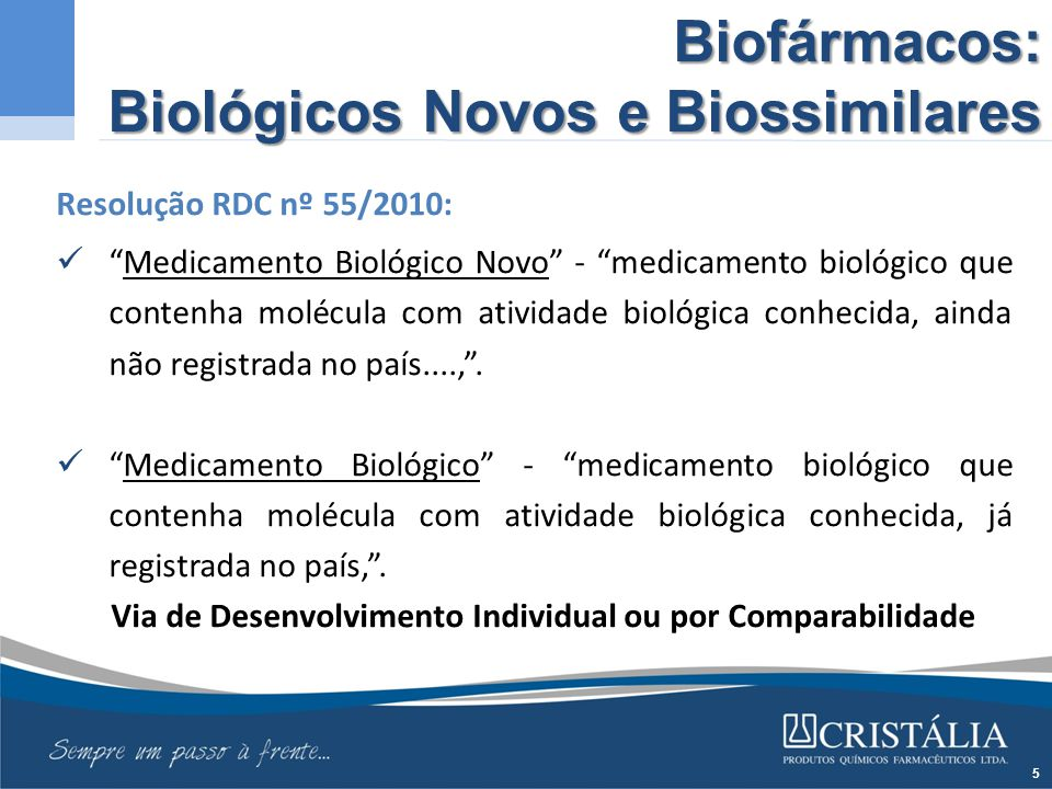 Biofármacos: Biológicos Novos e Biossimilares