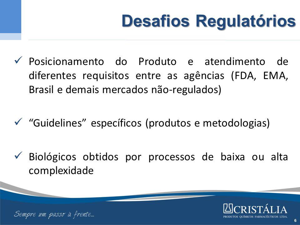 Desafios Regulatórios