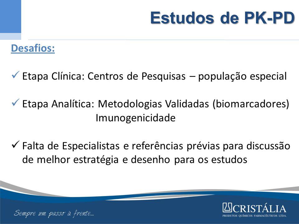 Estudos de PK-PD Desafios:
