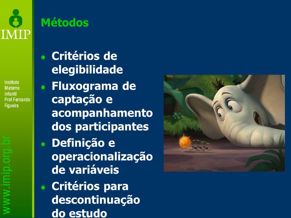 Métodos Critérios de elegibilidade. Fluxograma de captação e acompanhamento dos participantes. Definição e operacionalização de variáveis.