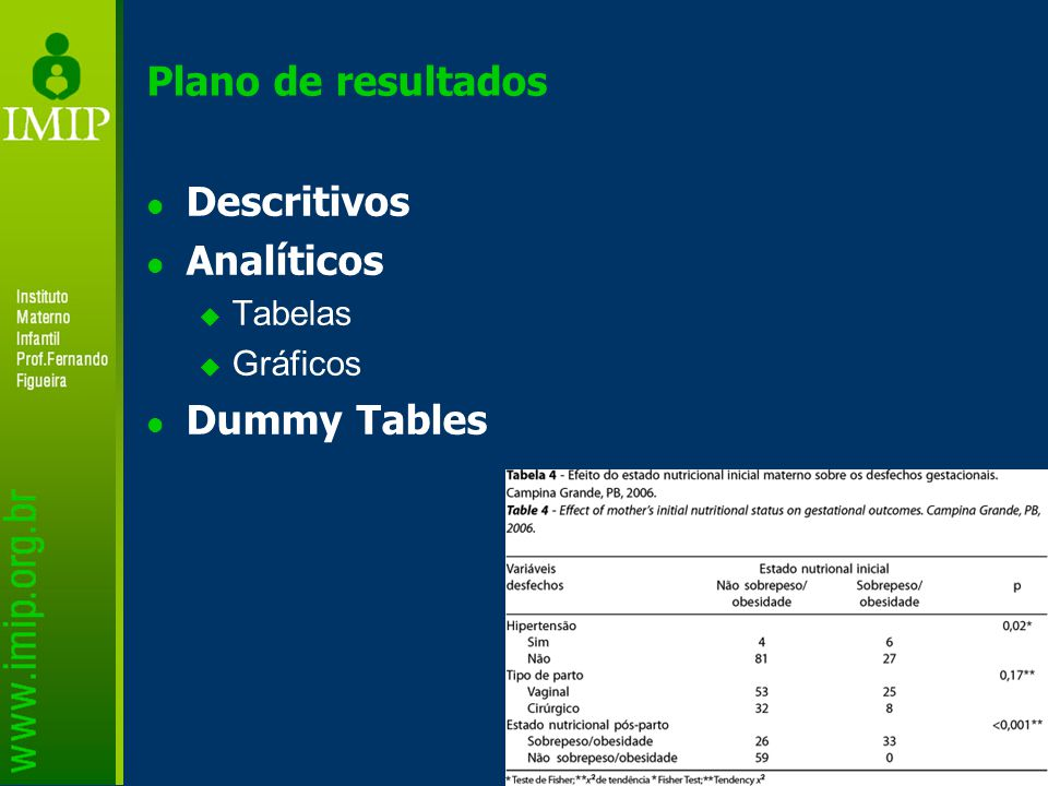 Plano de resultados Descritivos Analíticos Dummy Tables Tabelas