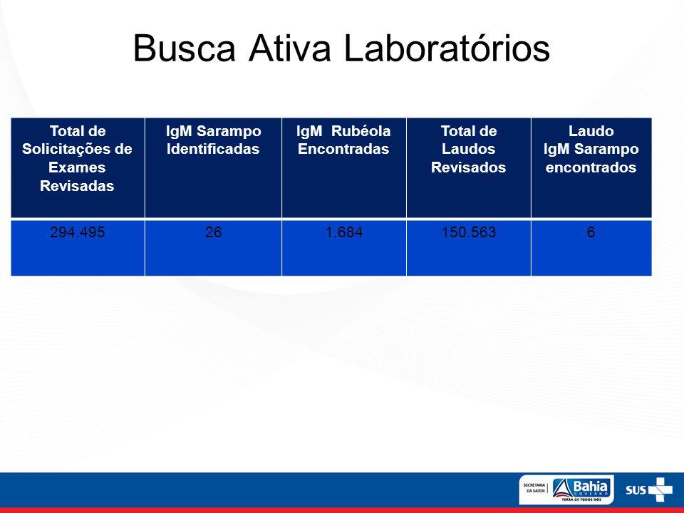 Busca Ativa Laboratórios