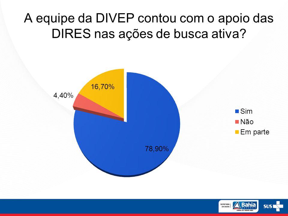 A equipe da DIVEP contou com o apoio das DIRES nas ações de busca ativa