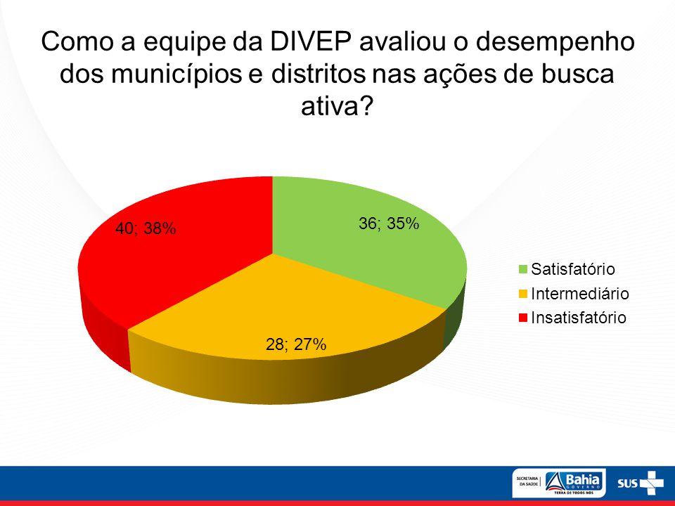 Como a equipe da DIVEP avaliou o desempenho dos municípios e distritos nas ações de busca ativa