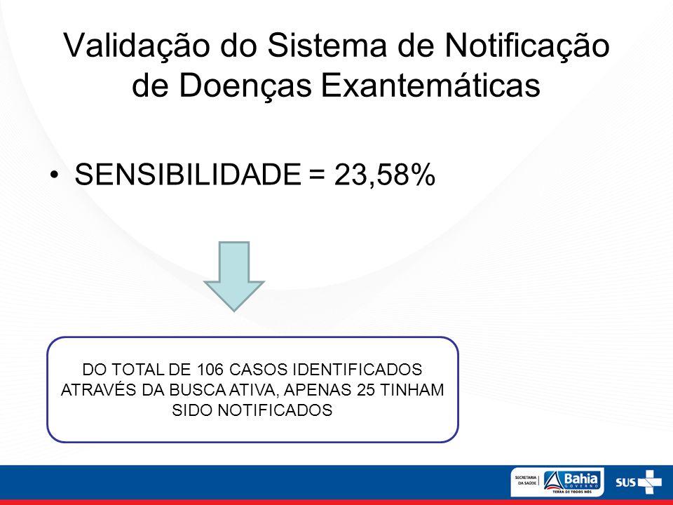 Validação do Sistema de Notificação de Doenças Exantemáticas