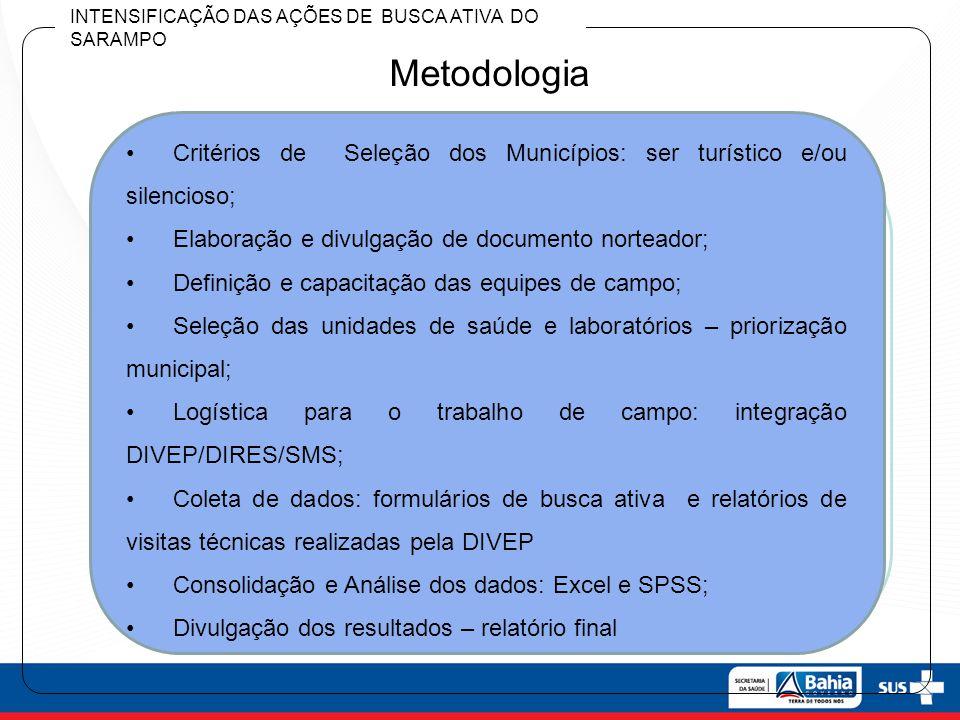 INTENSIFICAÇÃO DAS AÇÕES DE BUSCA ATIVA DO SARAMPO