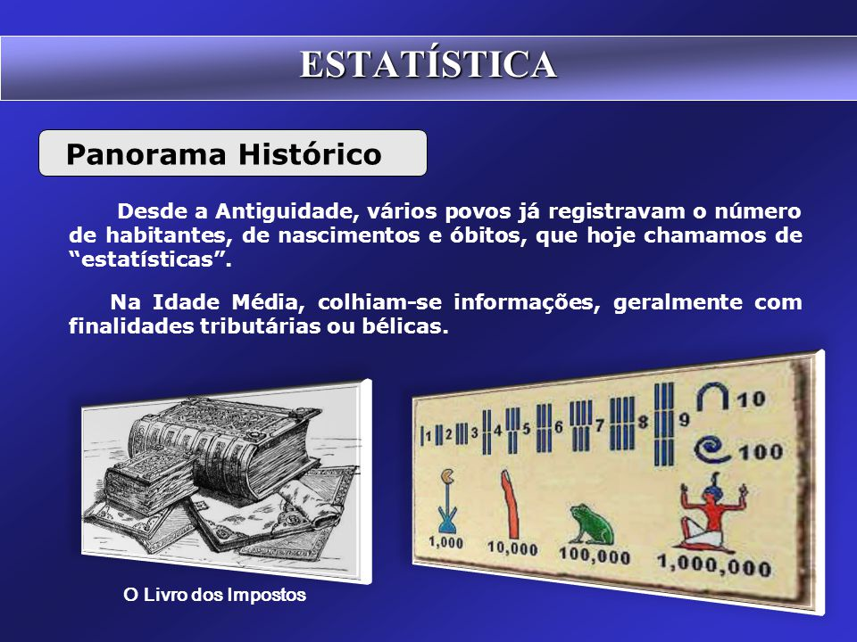 ESTATÍSTICA Panorama Histórico