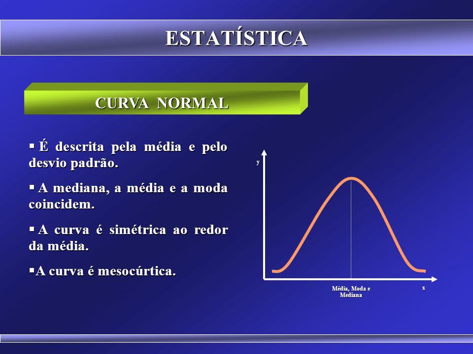 ESTATÍSTICA CURVA NORMAL É descrita pela média e pelo desvio padrão.