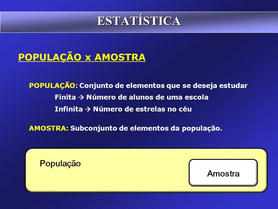 ESTATÍSTICA POPULAÇÃO x AMOSTRA População Amostra