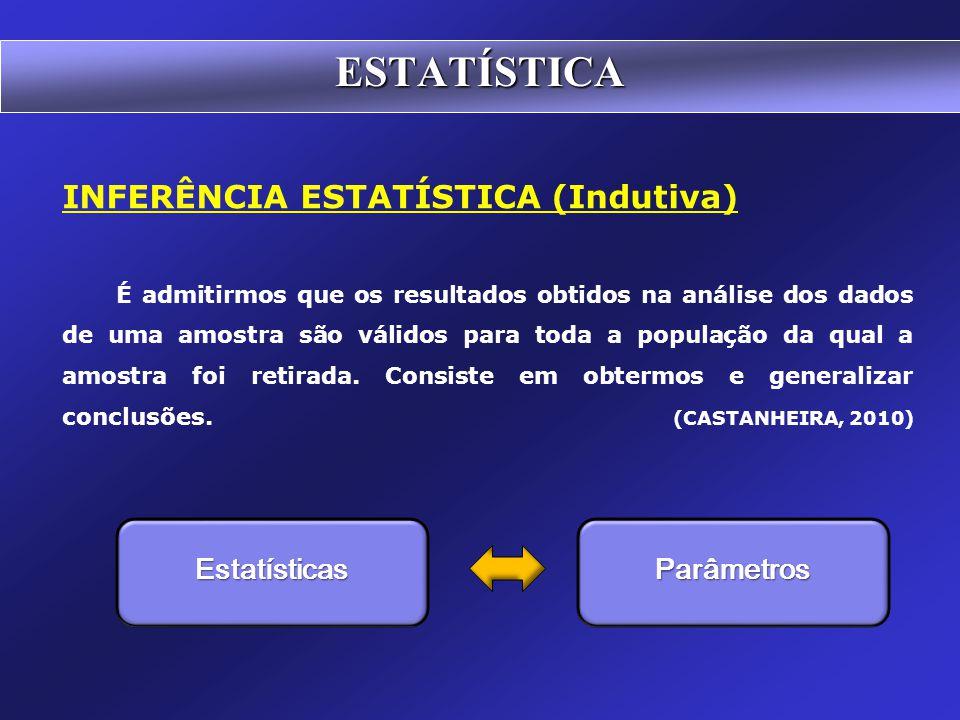 ESTATÍSTICA INFERÊNCIA ESTATÍSTICA (Indutiva) Estatísticas Parâmetros