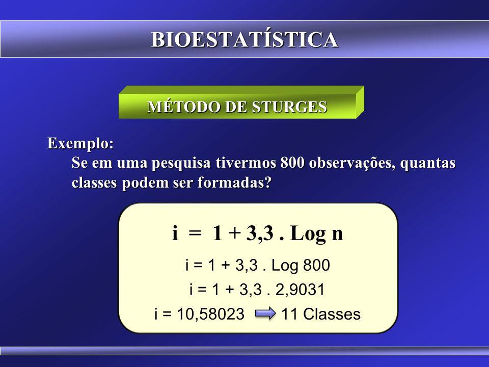 BIOESTATÍSTICA i = 1 + 3,3 . Log n
