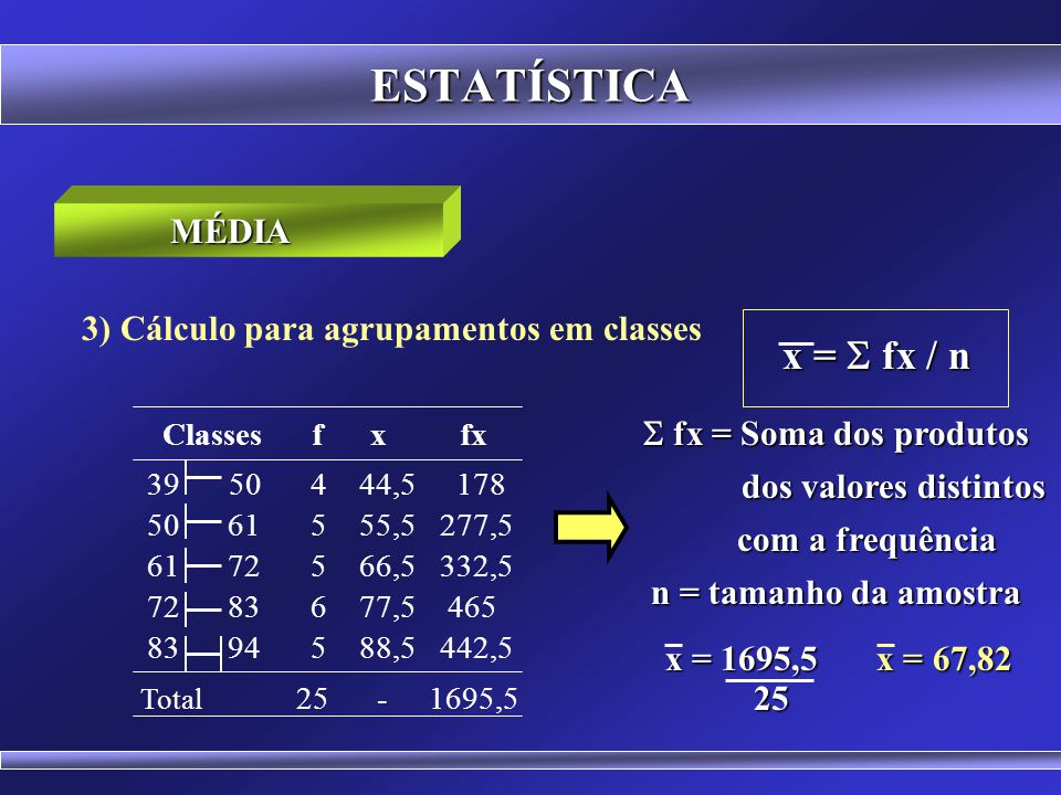 ESTATÍSTICA x = S fx / n Classes f x fx MÉDIA
