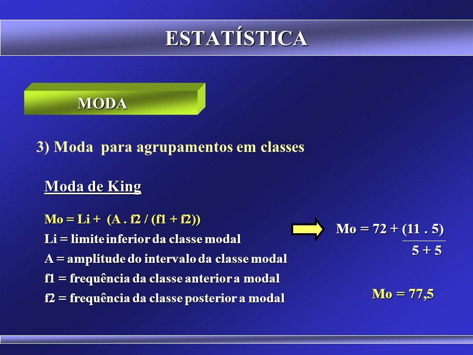 ESTATÍSTICA MODA 3) Moda para agrupamentos em classes Moda de King