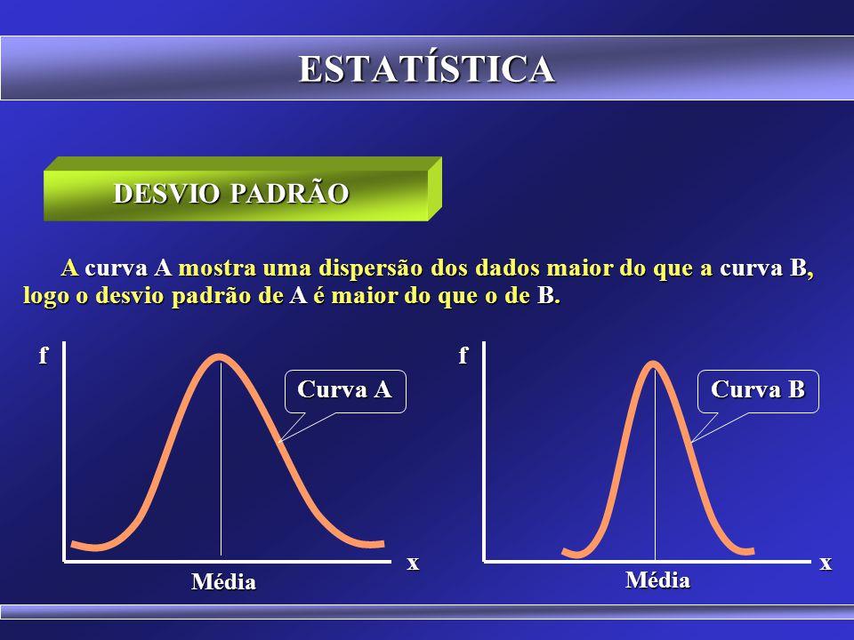 ESTATÍSTICA DESVIO PADRÃO