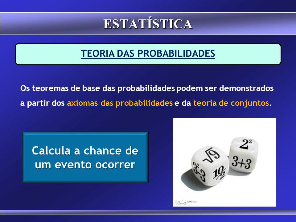 TEORIA DAS PROBABILIDADES Calcula a chance de um evento ocorrer