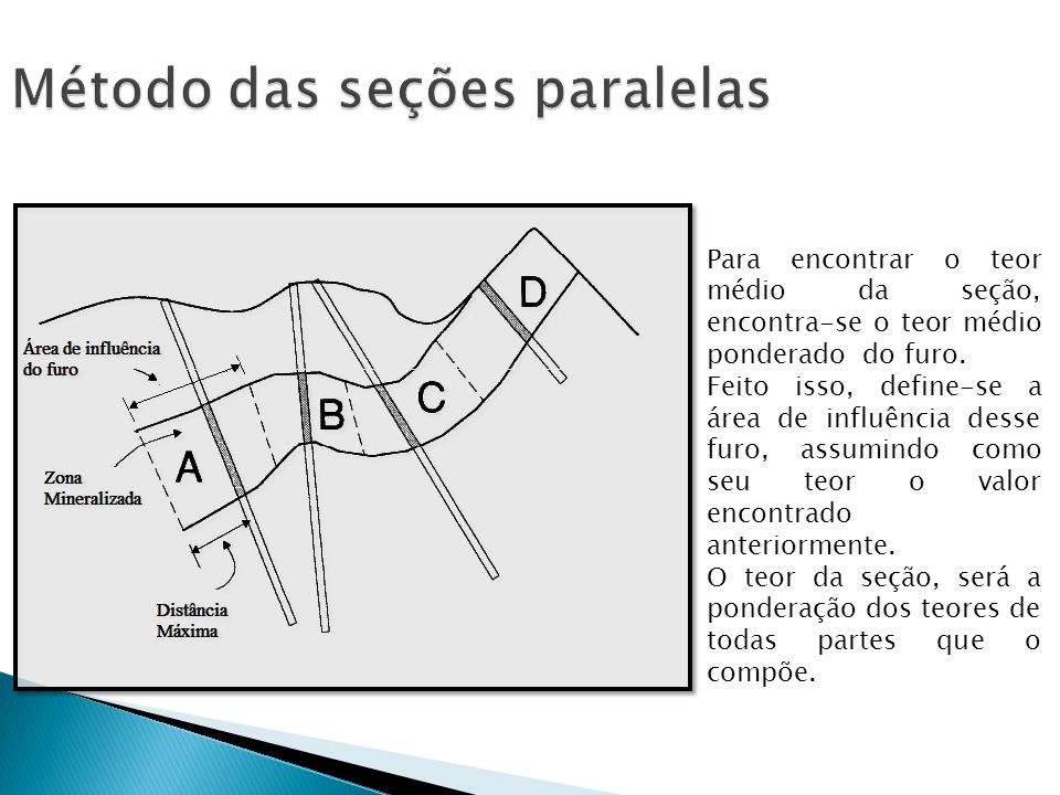 Método das seções paralelas