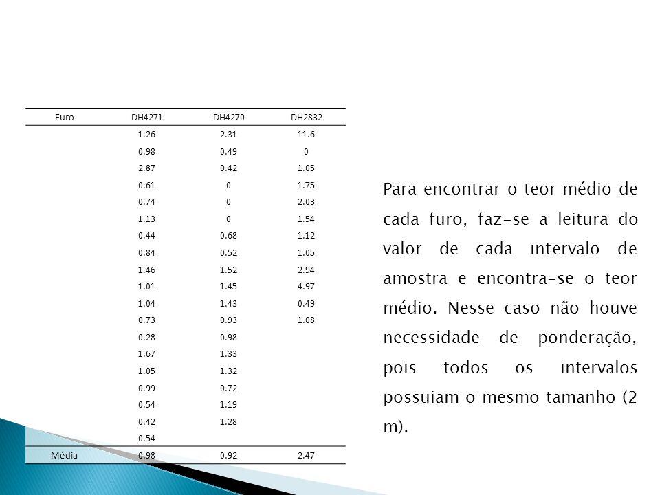 Furo DH4271. DH4270. DH2832. 1.26. 2.31. 11.6. 0.98. 0.49. 2.87. 0.42. 1.05. 0.61. 1.75.