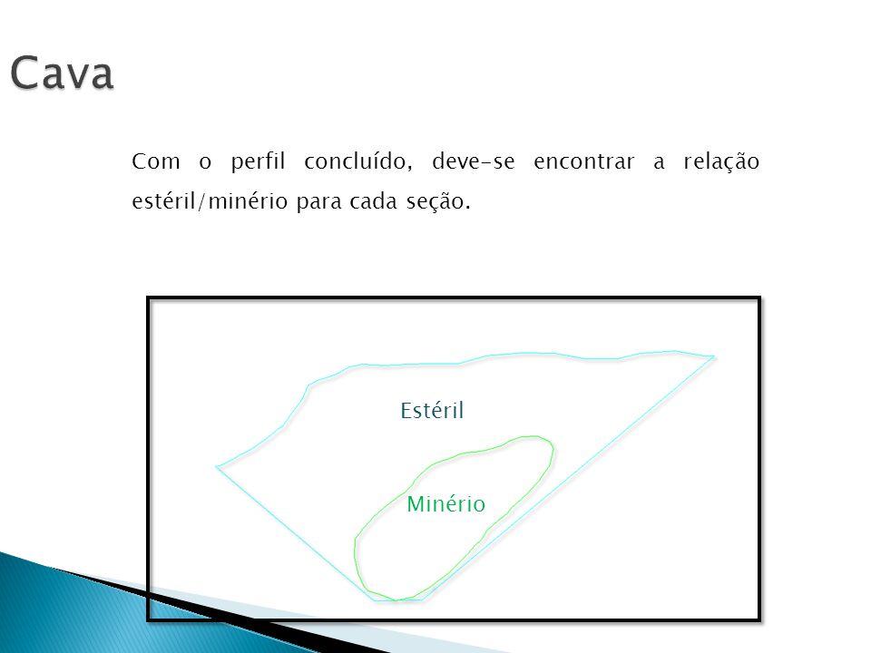 Cava Com o perfil concluído, deve-se encontrar a relação estéril/minério para cada seção. Estéril.