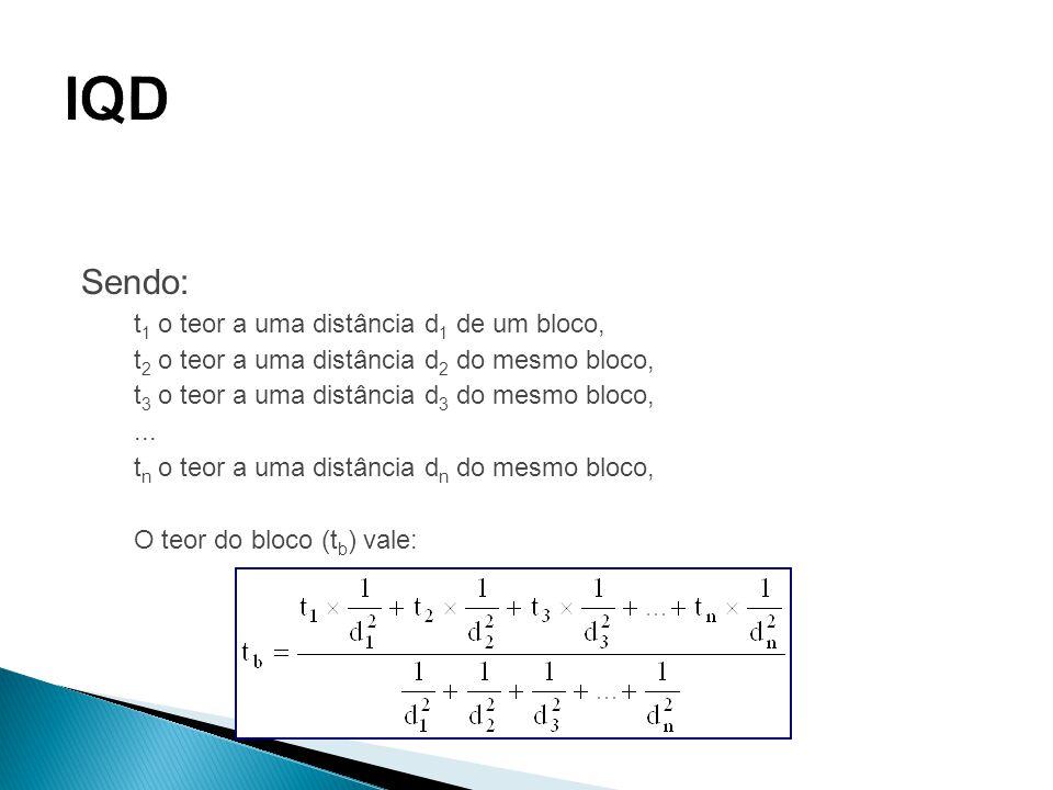 IQD Sendo: t1 o teor a uma distância d1 de um bloco,