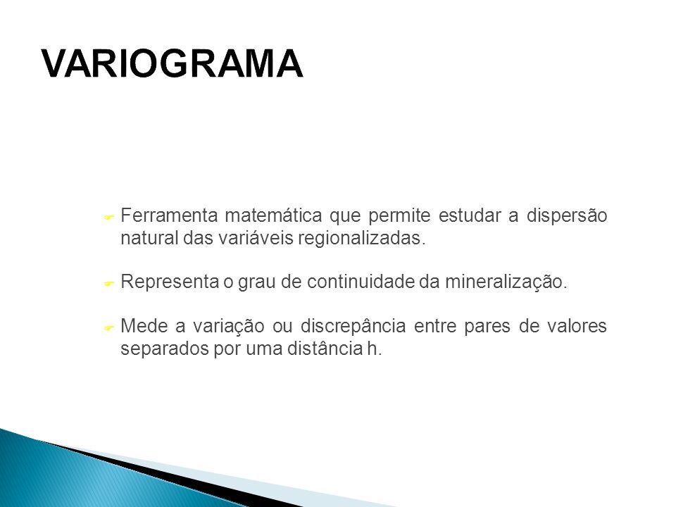 VARIOGRAMA Ferramenta matemática que permite estudar a dispersão natural das variáveis regionalizadas.