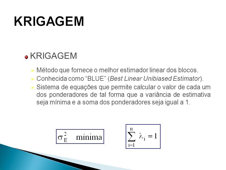 KRIGAGEM KRIGAGEM. Método que fornece o melhor estimador linear dos blocos. Conhecida como BLUE (Best Linear Unibiased Estimator).