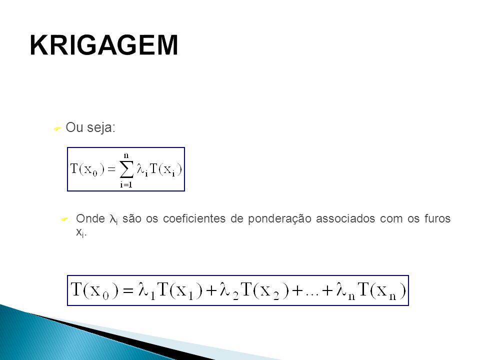 KRIGAGEM Ou seja: Onde i são os coeficientes de ponderação associados com os furos xi.