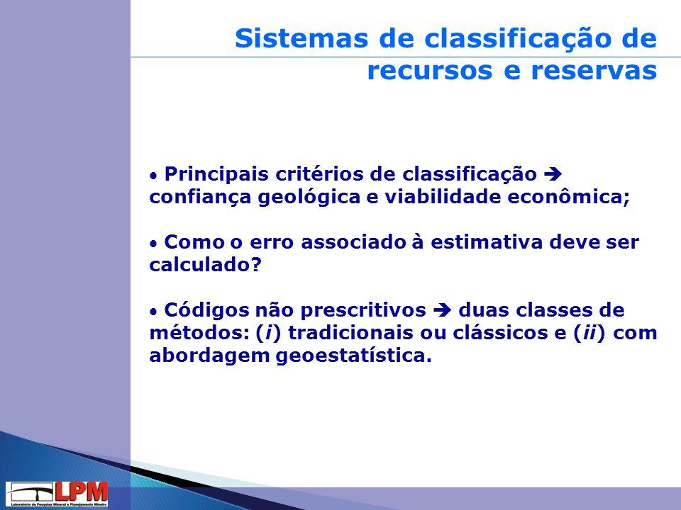 Sistemas de classificação de recursos e reservas