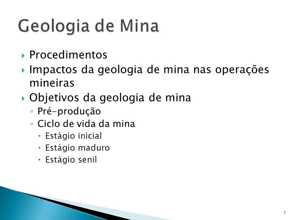 Geologia de Mina Procedimentos