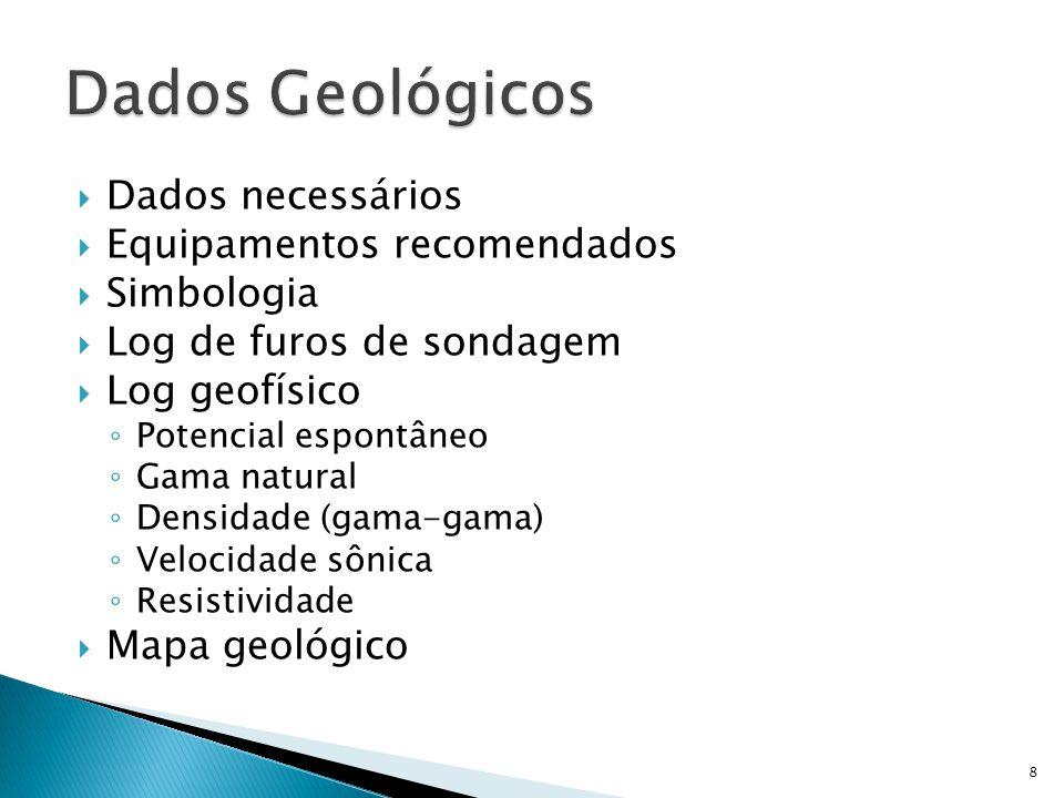 Dados Geológicos Dados necessários Equipamentos recomendados