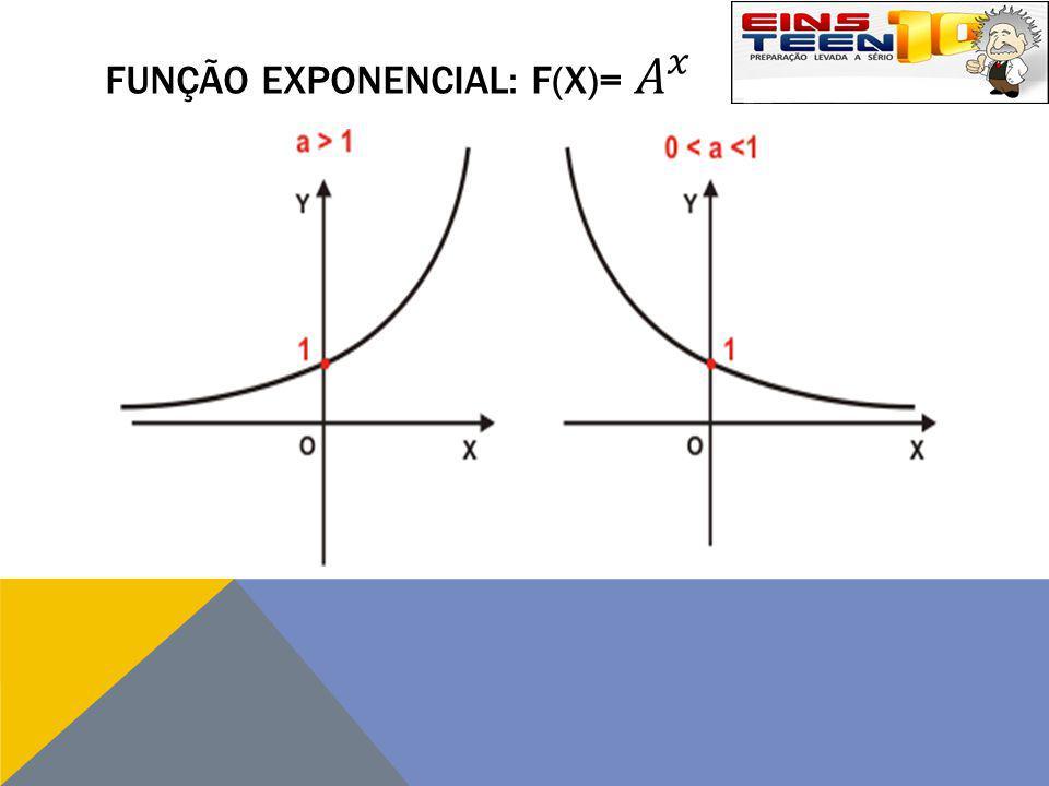 Função exponencial: f(x)= 𝐴 𝑥