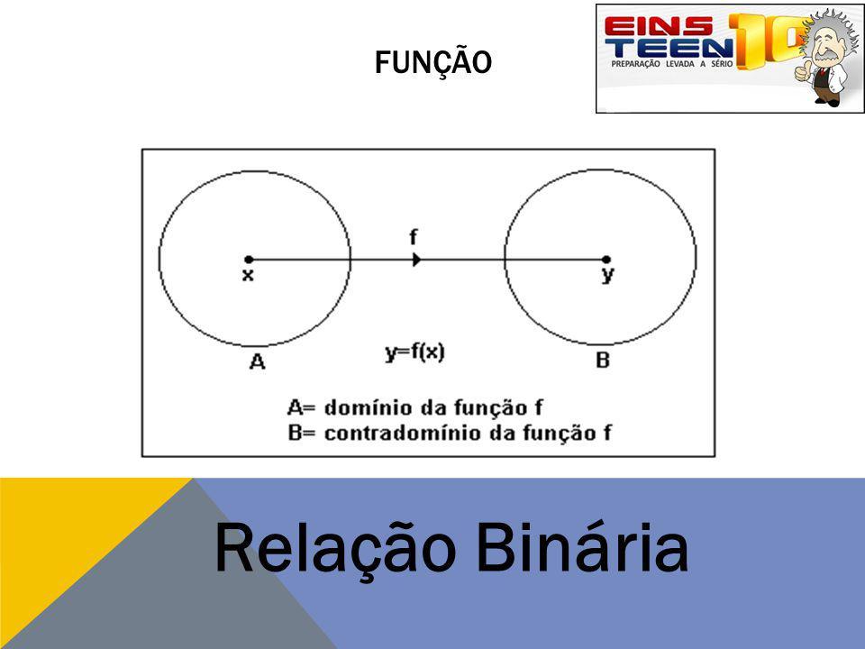 Função Relação Binária
