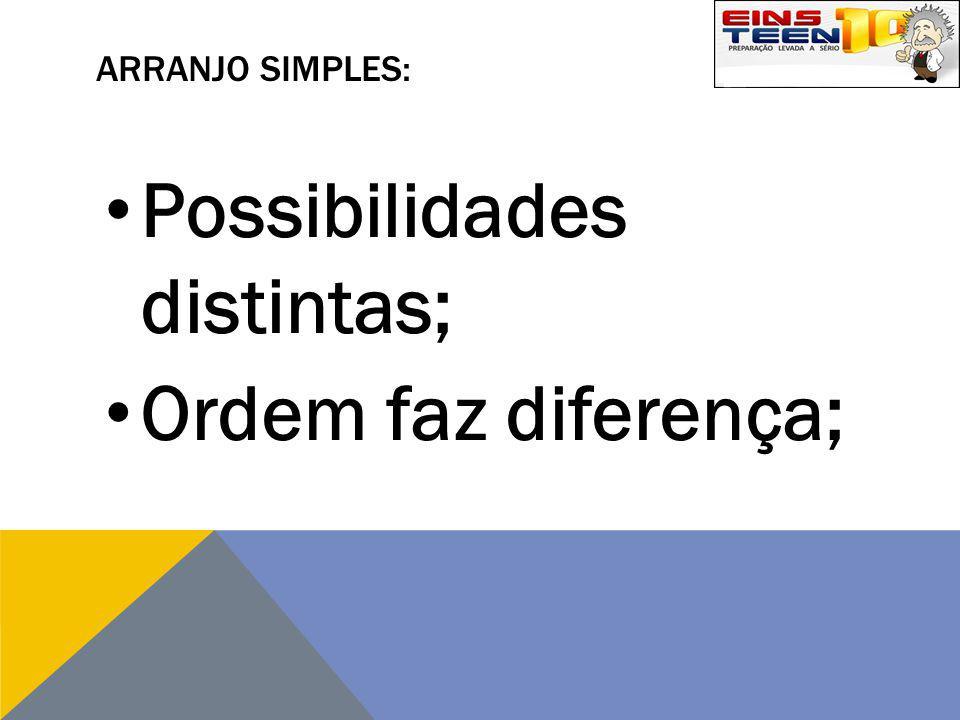 Possibilidades distintas; Ordem faz diferença;
