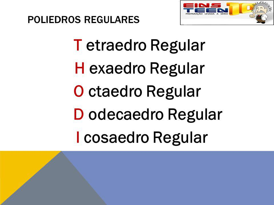 POLIEDROS REGULARES T etraedro Regular H exaedro Regular O ctaedro Regular D odecaedro Regular I cosaedro Regular