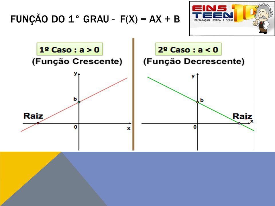 Função do 1° grau - F(x) = ax + b
