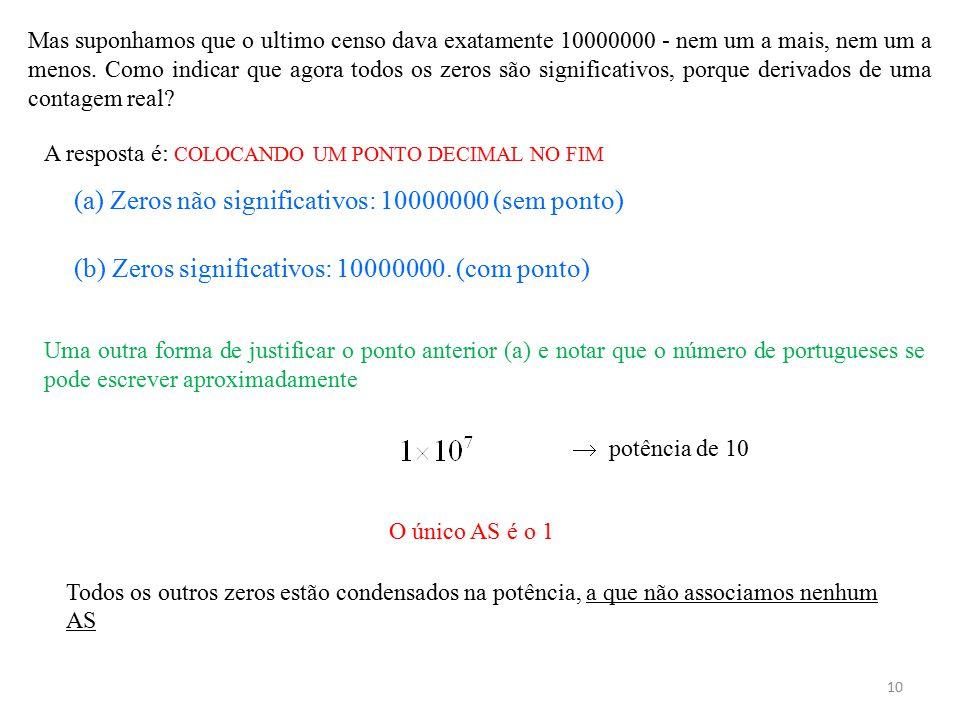 (a) Zeros não significativos: 10000000 (sem ponto)