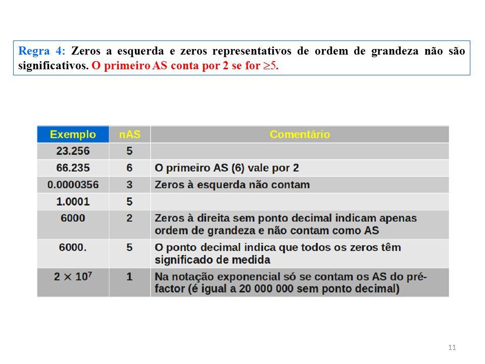 Regra 4: Zeros a esquerda e zeros representativos de ordem de grandeza não são significativos.