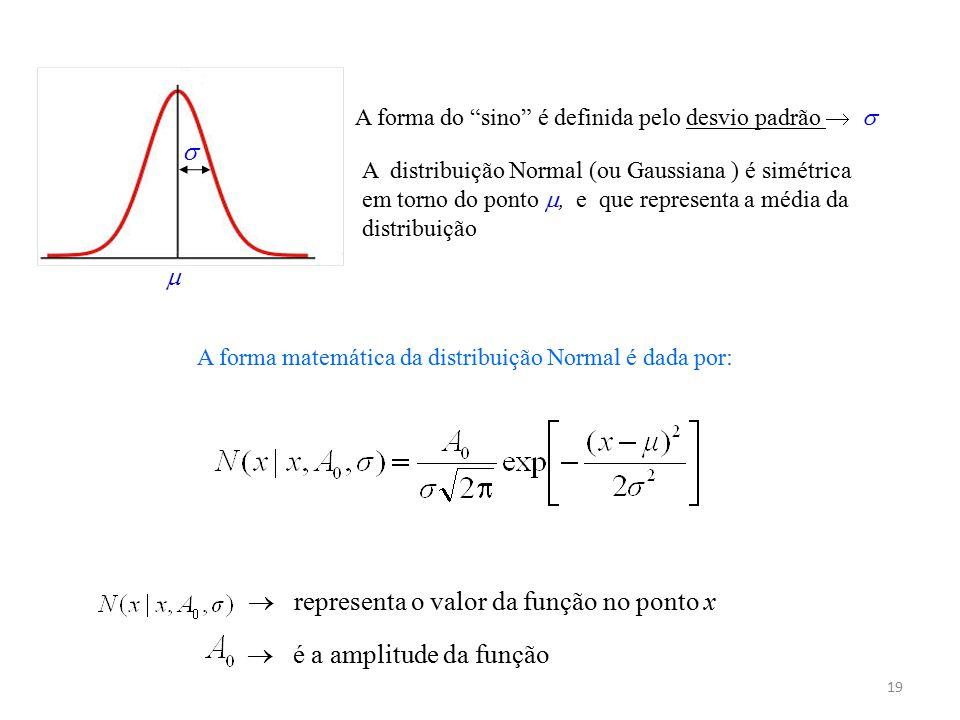  representa o valor da função no ponto x