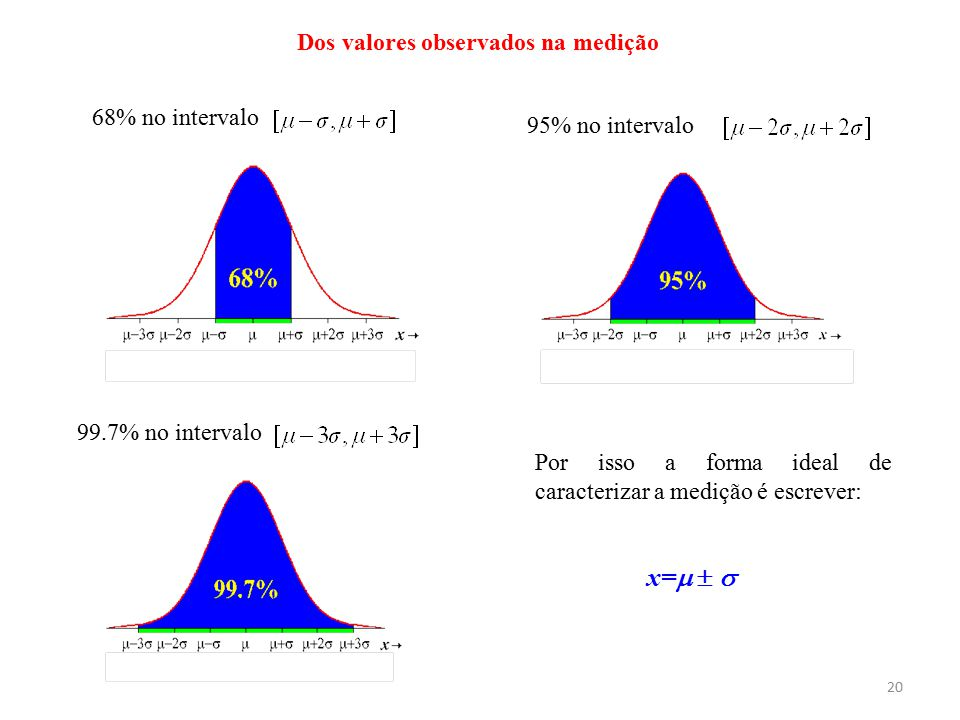 Dos valores observados na medição