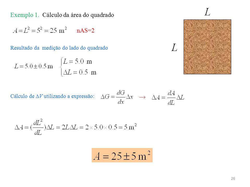 Exemplo 1. Cálculo da área do quadrado