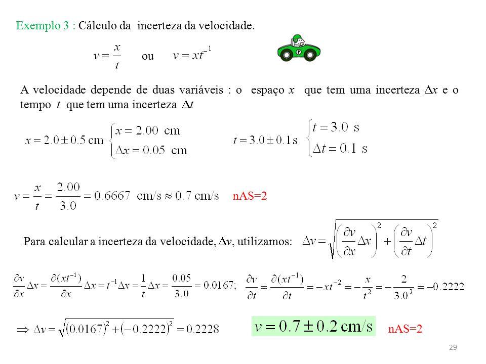 Exemplo 3 : Cálculo da incerteza da velocidade.