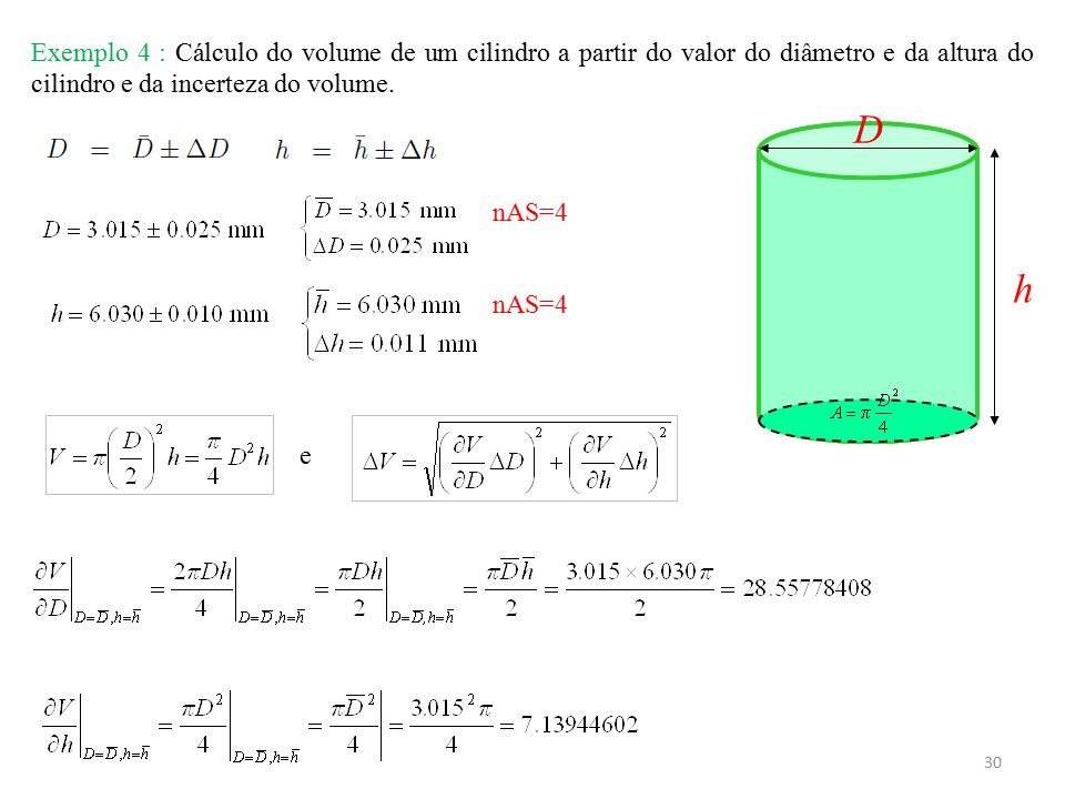 Exemplo 4 : Cálculo do volume de um cilindro a partir do valor do diâmetro e da altura do cilindro e da incerteza do volume.