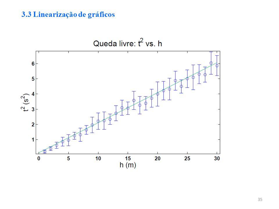 3.3 Linearização de gráficos