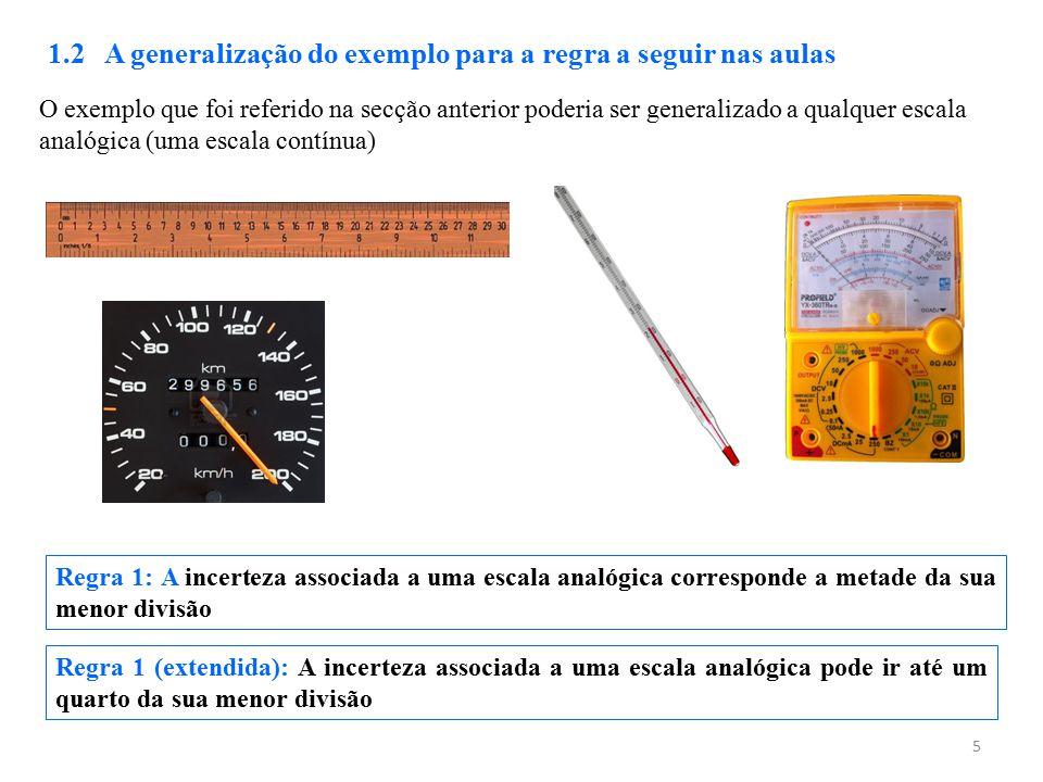 1.2 A generalização do exemplo para a regra a seguir nas aulas